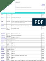 AS400 Create Device Desc (Printer) (CRTDEVPRT)