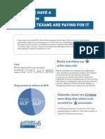 Racial/Marijuana Statistics Texas
