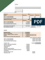 Proyecciones de Ventas y Analisis Economico