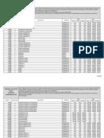 Tabulador04.pdf
