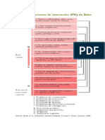 Analisis Del Proceso de Interaccion BALES