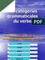 C3 Les catégories grammaticales du verbe