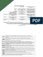 CUADROTipologia Textual ADAM