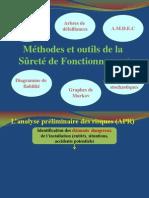 méthodes de SdF