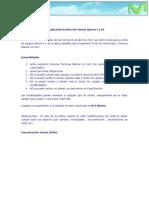 100 Actiualización Restricción Ventas Iphone 4 y 4S