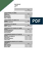 SLCO 2013 Municipal Candidate List