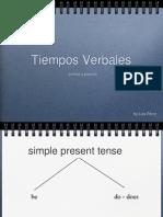 Clases de  Tiempos Verbales Simples Activos y Pasivos Copy