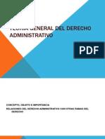 Teoria General Derecho Administrativo