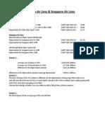 Depreciation Singapore & Delta Airline Case