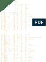 Router Default Password List 2008