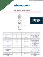 Reed Adjustment Chart
