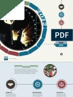 SCI Annual Report 2012