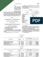 Plano de Estudos publicado em Diário da República - Ciências da Educacao-2012