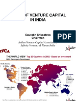 State of Venture Capital - October 2004