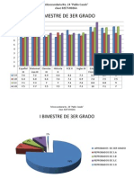 Graficas de Promedios de 3ros