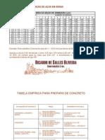 ricardo_salles.pdf