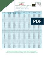 Annual Salah Timetable London