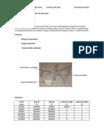Indice de refracción práctica 1