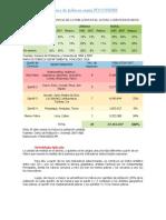 Valores de pobreza según FOCONDES