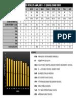 X Marks Analysed School Wise 2013 (Bilaspur)