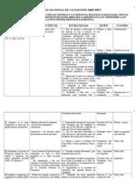 Plan Nal.catequesis.act.Feb2006