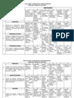 Perfil de cargo de secretaria en la carrera de psicología_2.docx