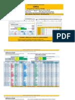 Sexto Documento de Excel Avanzado