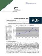 Estatisticas ANPEC - Exame 2008