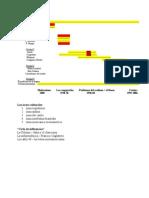 Tabla cronológica-temática lit.ib.II