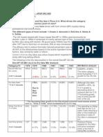 Assignment MCM 1 ePGP 04C 060