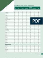 HDI-2011.pdf
