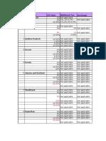 52750 740527 Basic Vat Rates Across India Updated