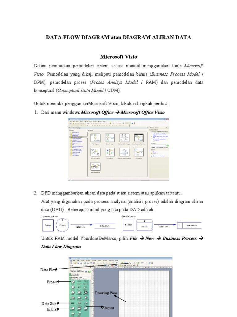 wiring diagram artinya wiring diagram all data Wiring Color Coding wiring diagram adalah wiring diagram blog relay wiring diagram wiring diagram artinya