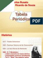 Tabel a Periodic A