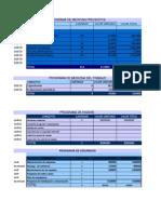 TABLA de TRABAJO Costos Beneficio Final