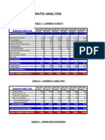 Ratio Analysis,,NIT DURGAPUR