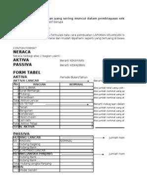 Contoh Laporan Keuangan Usaha Kecil Menengah Pdf Kumpulan Contoh Laporan