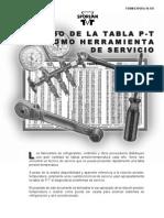 uso tabla presion temperatura.pdf