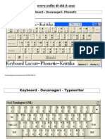 Keyboard Layout Phonetic Typewriter Inscript