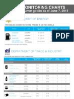 Price Monitoring Charts PCDSPO June 7 2013