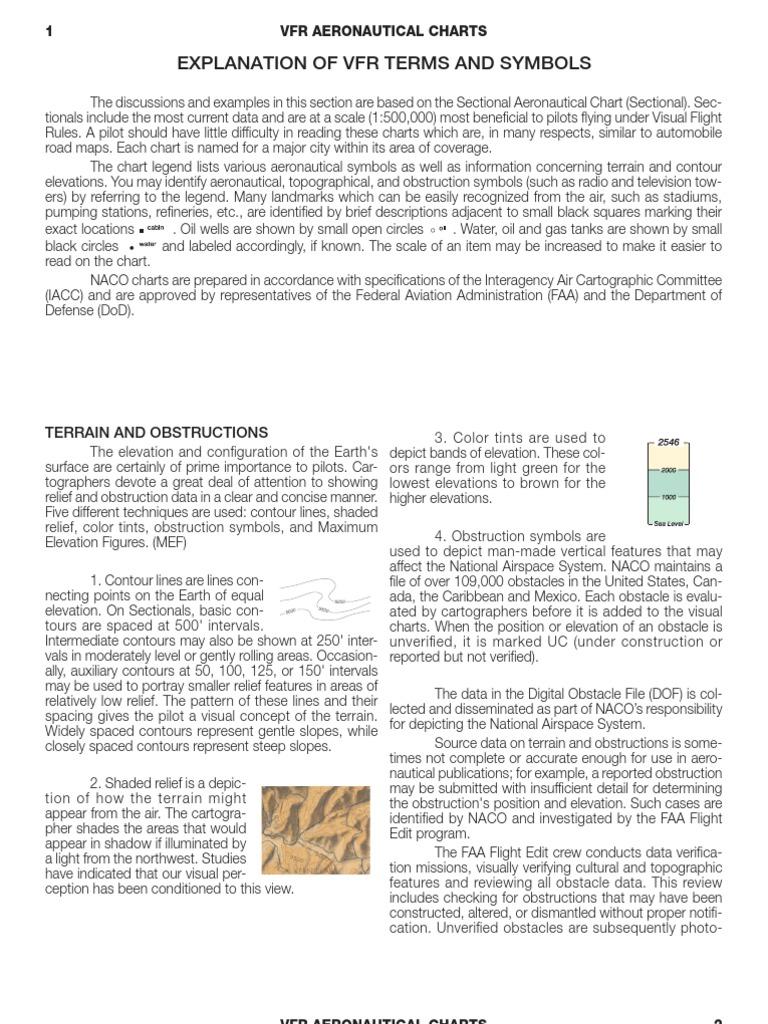 Intro To Vfr Chart Symbols Air Traffic Control Aviation