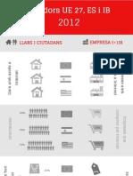 Infografia Indicadors UE ES IB