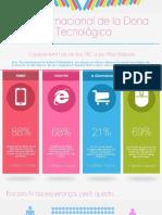 Infografia Dona trebaladora / Tecnològica