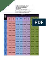 Daftar Gaji Pokok Pns 2013