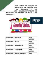 ELEIÇÃO DO CONSELHO MUNICIPAL DE DEFESA DOS DIREITOS DA CRIANÇA E DO ADOLESCENTE