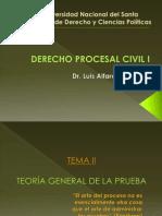 Tema. Teoría general de la prueba (1)