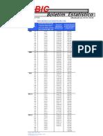 CBIC - Boletim Estatístico 2012