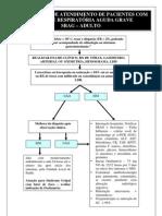 Fluxograma de Atendimento de Pacientes Com Sindrome Respiratoria Aguda Grave