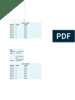University Result Analysis for ECE - B (2012-16)