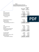 Parent , Inc Actual Financial Statements for 2012 and Olsen